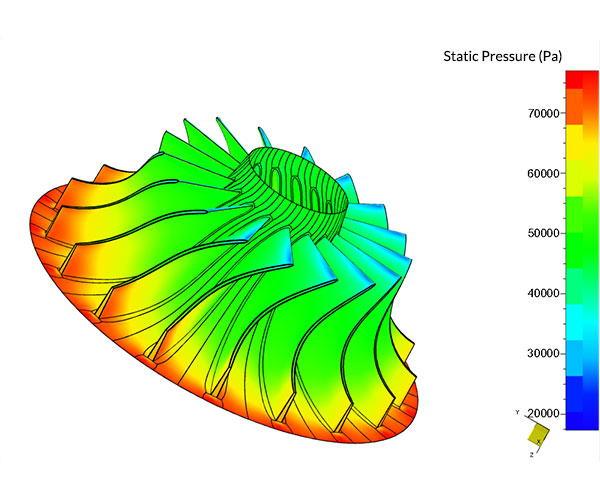 LEHENG Compressor Impeller Pressure Analysis